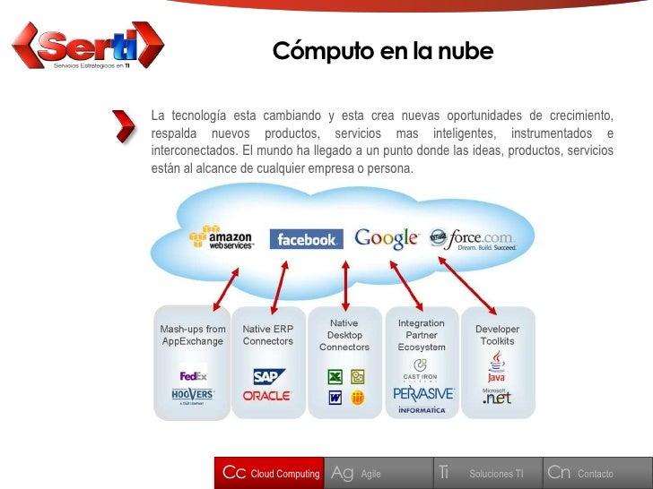 Cómputo en la nube  La tecnología esta cambiando y esta crea nuevas oportunidades de crecimiento, respalda nuevos producto...