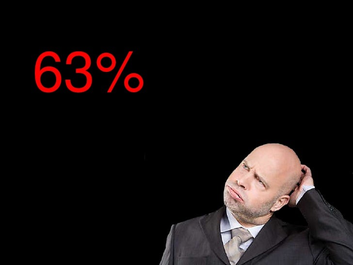Only 37% said they have a clear understanding of what their organization is trying to achieve and why. <br />63%<br />