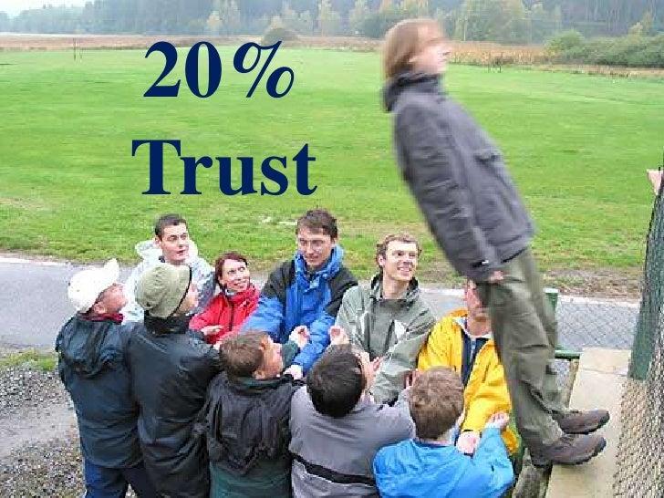 20% <br />Trust<br />