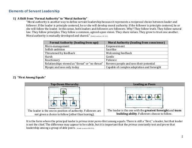 Servant Leadership Principles - Fostering a Culture of Agility Slide 2
