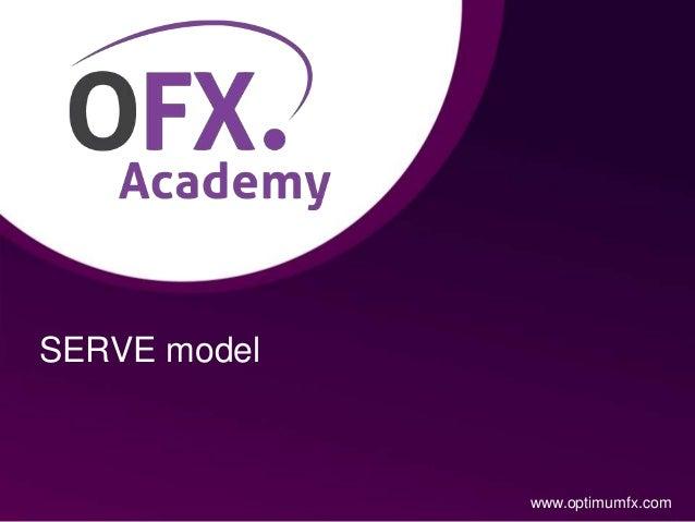 SERVE model www.optimumfx.com