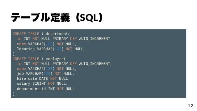 テーブル定義(SQL) CREATE TABLE t_department( id INT NOT NULL PRIMARY KEY AUTO_INCREMENT, name VARCHAR(128) NOT NULL, location VA...