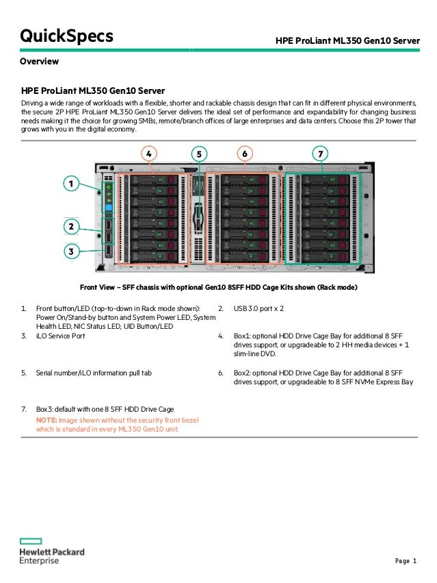Server Hpe ML350 Gen10 data sheet I Nhat Thien Minh