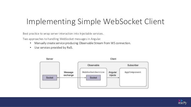 Server interaction with web socket protocol