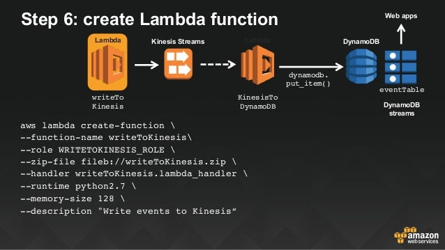 Serverless architecture with AWS Lambda (June 2016)