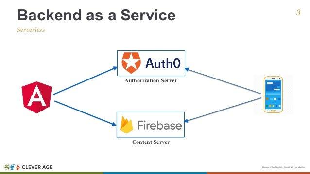 Serverless Applications Slide 3