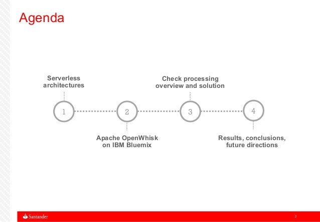 Serverless Architectures in Banking: OpenWhisk on IBM Bluemix at Santander Slide 3