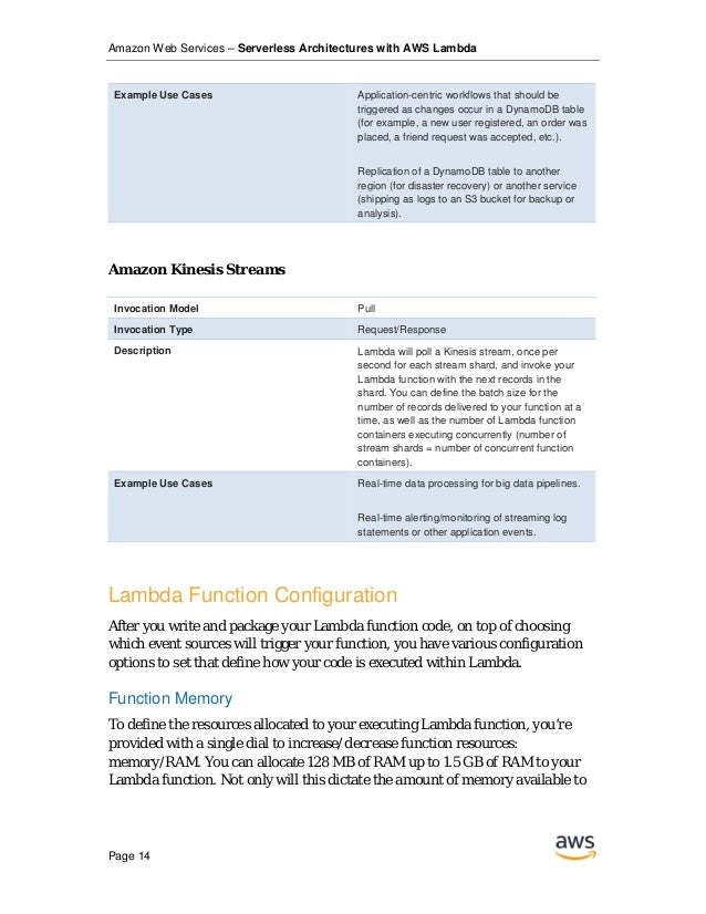 Serverless architectures-with-aws-lambda