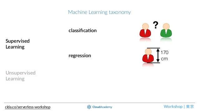 Serverless Machine Learning Workshop