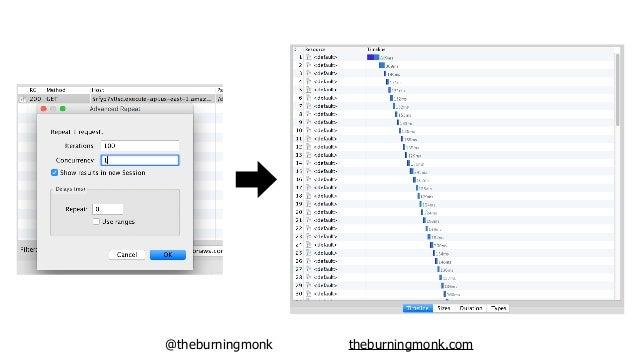 @theburningmonk theburningmonk.com FREQUENCY DURATION