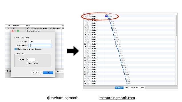 @theburningmonk theburningmonk.com FREQUENCY DURATION dictated by user traffic, out of your control