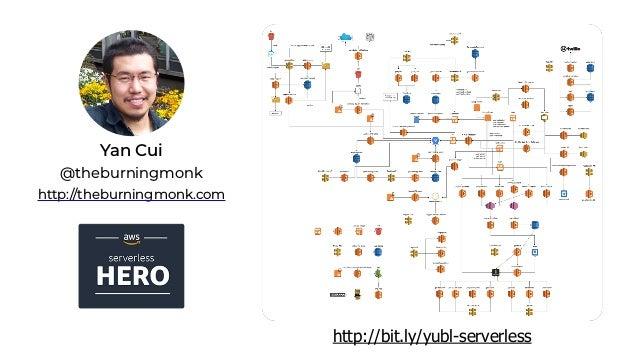 Yan Cui http://theburningmonk.com @theburningmonk Developer Advocate @