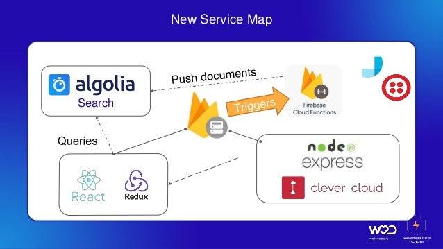 Serverless CPH 15-04-18 Search New Service Map