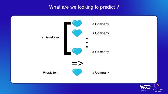 Serverless CPH 15-04-18 What are we looking to predict ? a Developer a Company a Company a Company a Company [ … Predictio...