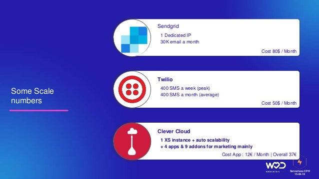 Serverless CPH 15-04-18 Some Scale numbers Sendgrid 1 Dedicated IP 30K email a month Twilio 400 SMS a week (peak) 400 SMS ...