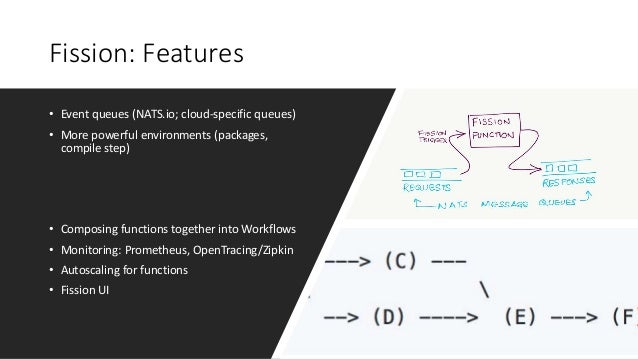 Fission: Features • Event queues (NATS.io; cloud-specific queues) • More powerful environments (packages, compile step) • ...
