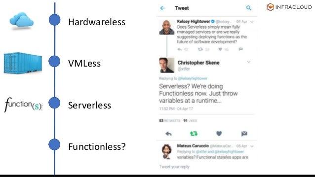 Serverless Functionless? VMLess Hardwareless