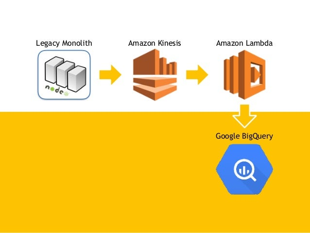 Serverless in Production, an experience report (AWS UG South