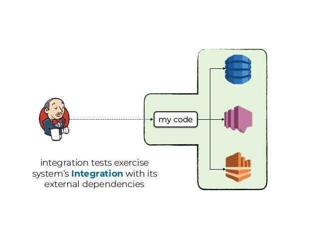 CloudWatch Logs AWS Lambda AWS Lambda stdout any log aggregation service asynchronously invokes