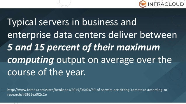 Typical servers in business and enterprise data centers deliver between 5 and 15 percent of their maximum computing output...