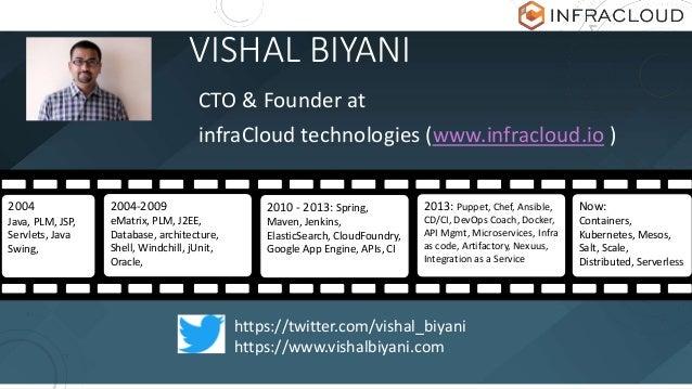VISHAL BIYANI CTO & Founder at infraCloud technologies (www.infracloud.io ) 2004 Java, PLM, JSP, Servlets, Java Swing, 200...