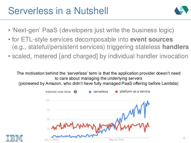 Going Serverless with OpenWhisk Slide 3