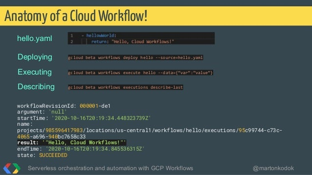 hello.yaml Anatomy of a Cloud Workflow! Serverless orchestration and automation with GCP Workflows @martonkodok workflowRev...