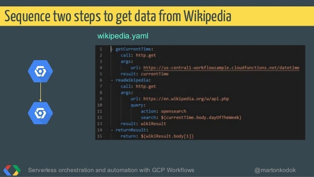 wikipedia.yaml Sequence two steps to get data from Wikipedia Serverless orchestration and automation with GCP Workflows @m...