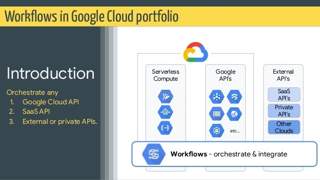 Workflows in Google Cloud portfolio Introduction Orchestrate any 1. Google Cloud API 2. SaaS API 3. External or private API...