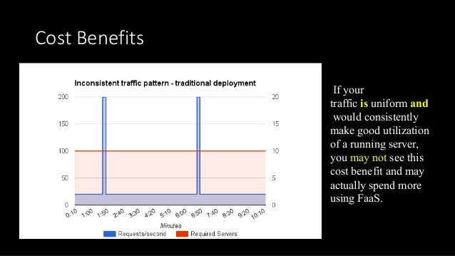 CostBenefits If your traffic is uniform and would consistently make good utilization of a running server, you may not see...