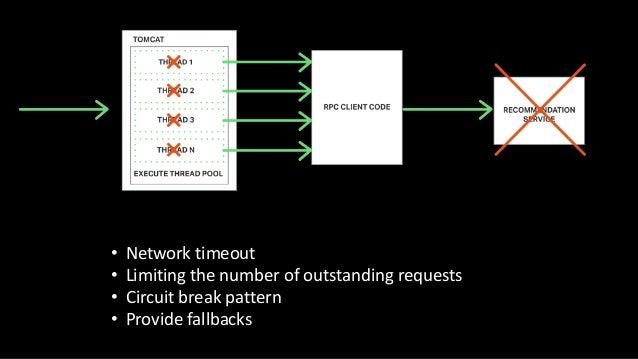 ACIDModel(CA) • Atomic • Alloperationsinatransactionsucceedoreveryoperationisrolled back. • Consistent • Ont...