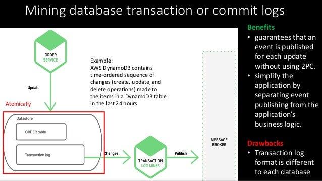 λλ λ DBMS λ λ λ λ λ λ λ λ λ Queue Modern Serverless app
