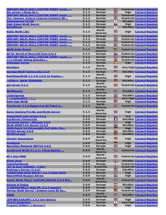 MINECRAFT SERVER LIST 1 12 2 DEUTSCH - Server list wow