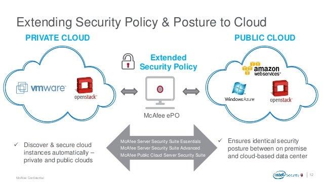 Data Center Server security