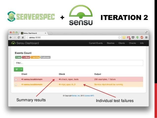 Serverspec And Sensu Testing And Monitoring Collide