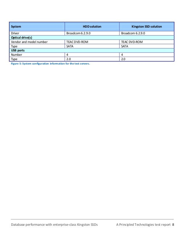 Bcm5709c netxtreme ii