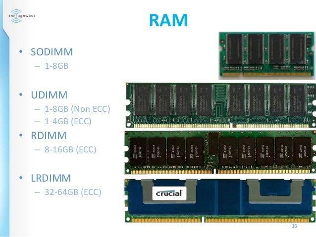 Resultado de imagen para udimm, RDIMM, LRDIMM