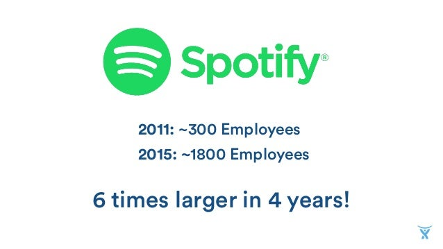 How Spotify It Supports A Company In Hypergrowth