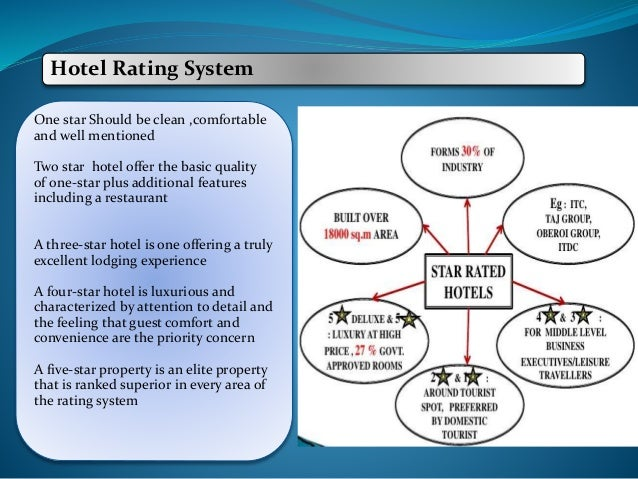Casino Rating System