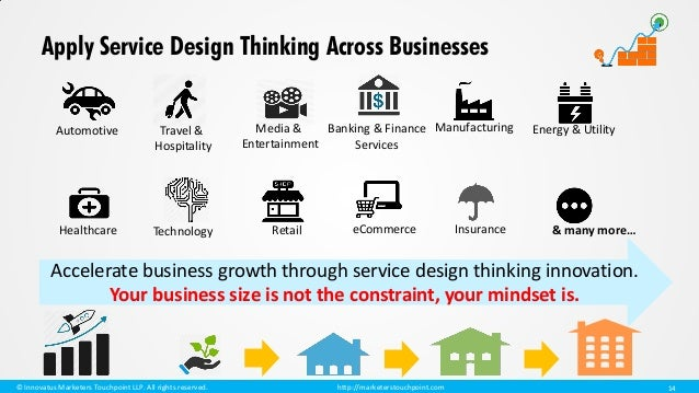 Service design thinking consulting workshops for Design thinking consulting