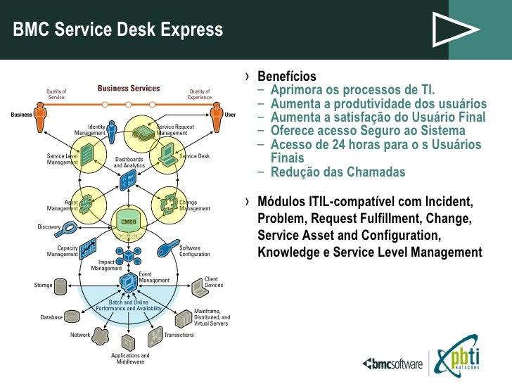 Service Desk Vis 227 O De Servi 231 O De Ti
