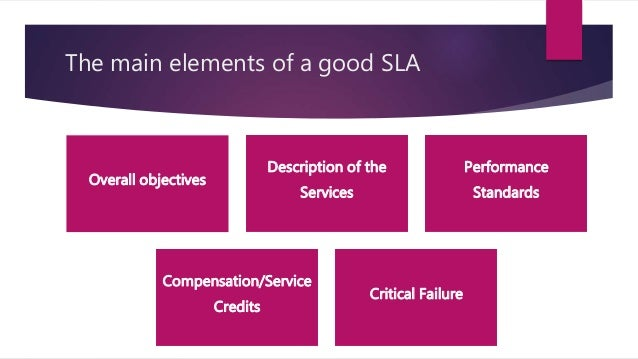 Service Level Agreement Presentation