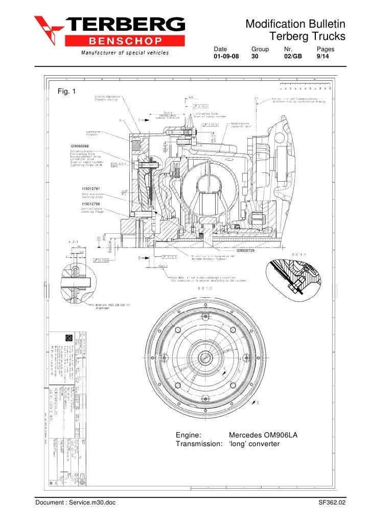 om 906 la engine service manuals famille d accueil saison 1 episode 1 rh learningshuf tk BMW Workshop Manual Store Workshop Manual
