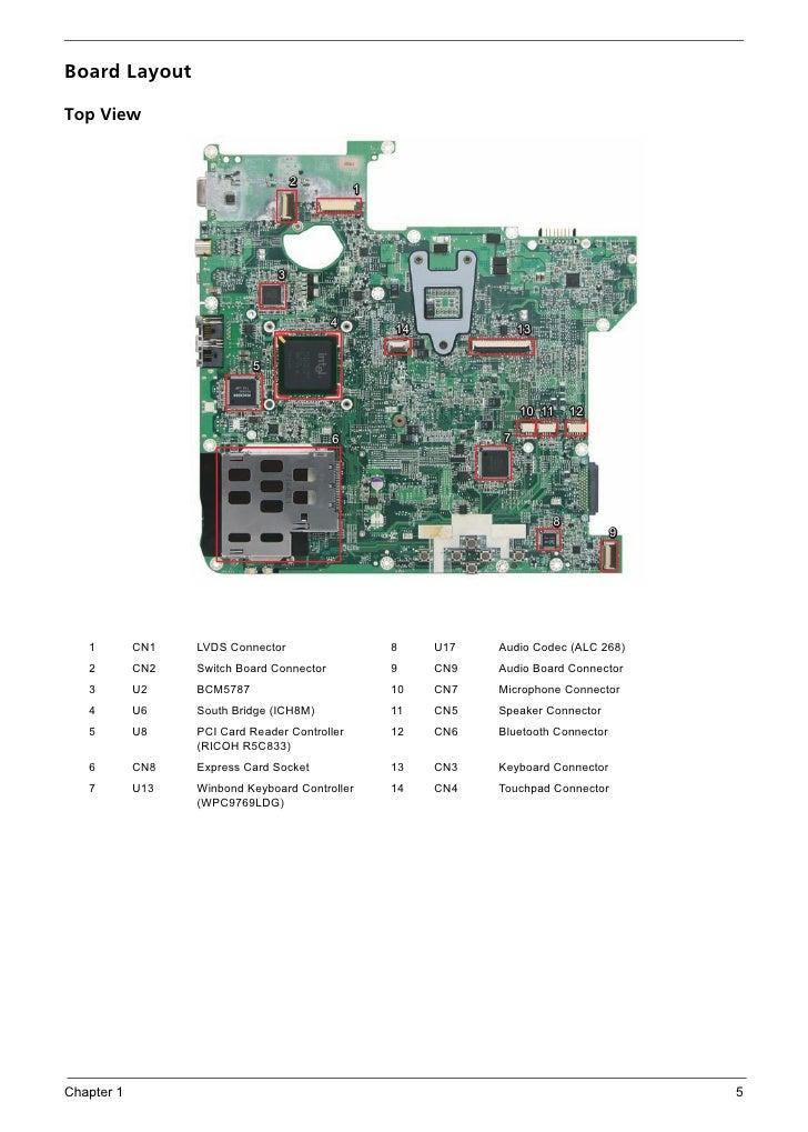 service manual acer aspire 4720 4720 g 4720z 4320 rh slideshare net Acer Motherboard Support Acer Motherboard Diagrams