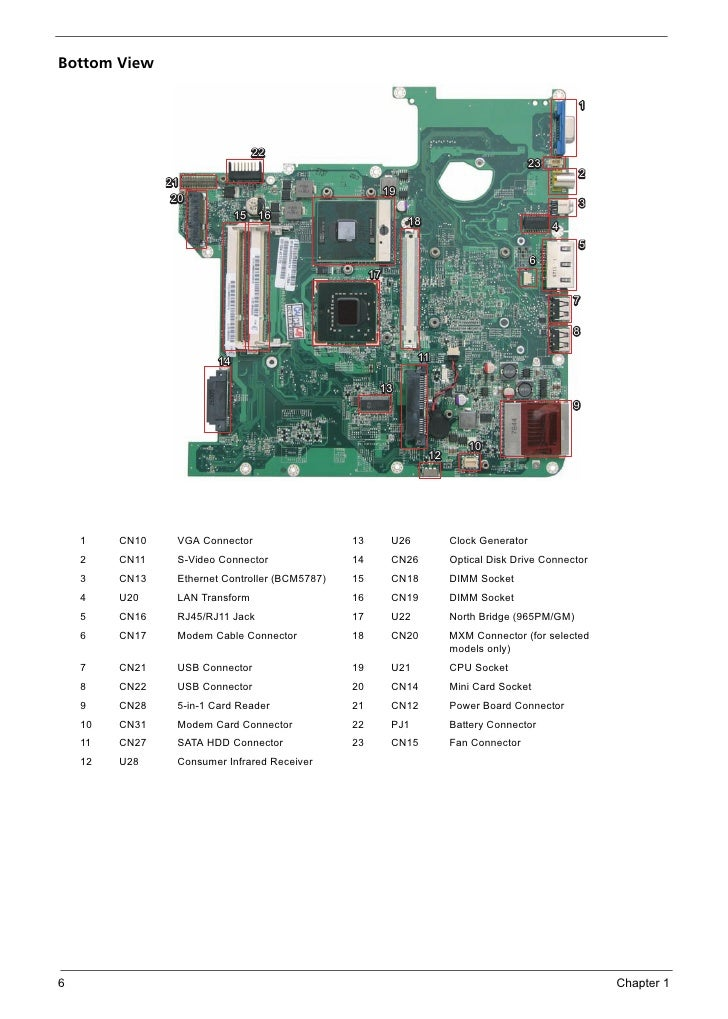 Acer aspire 4720z touchpad