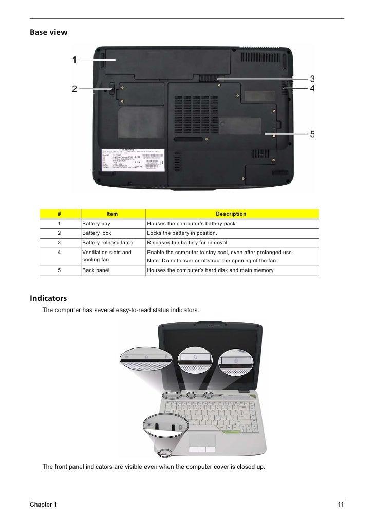 service manual acer aspire 4720 4720 g 4720z 4320 rh slideshare net Acer Aspire 4720Z Recovery Acer Aspire 4720Z Memory