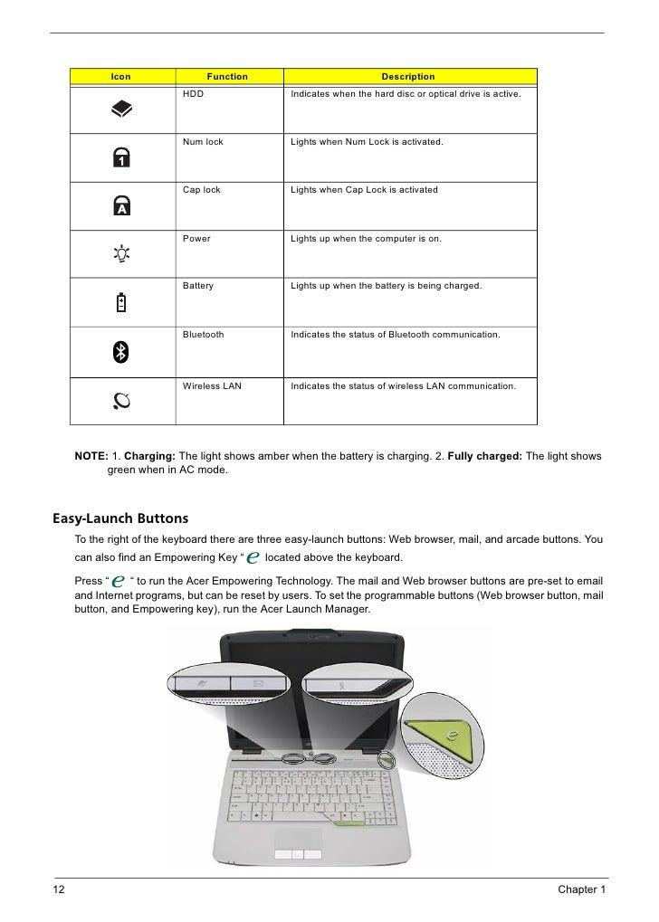 Service Manual Acer Aspire-4720-4720 g-4720z-4320