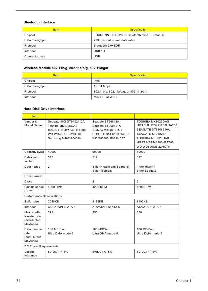 service manual acer aspire 4720 4720 g 4720z 4320 rh slideshare net Acer Aspire 4720Z Drivers Acer Aspire 4720Z Power Solution