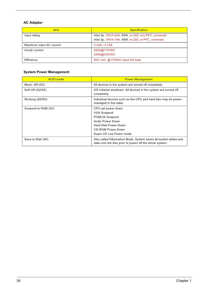 service manual acer aspire 4720 4720 g 4720z 4320 rh slideshare net Acer Aspire 4720Z Specs Acer Aspire 4720Z Service Manual