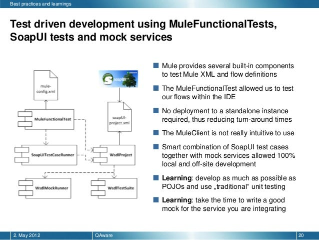 Service oriented online architecture with mule esb for Online architectural services
